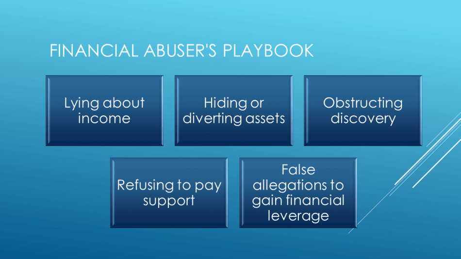Five common actions by a person who commits financial abuse to their spouse