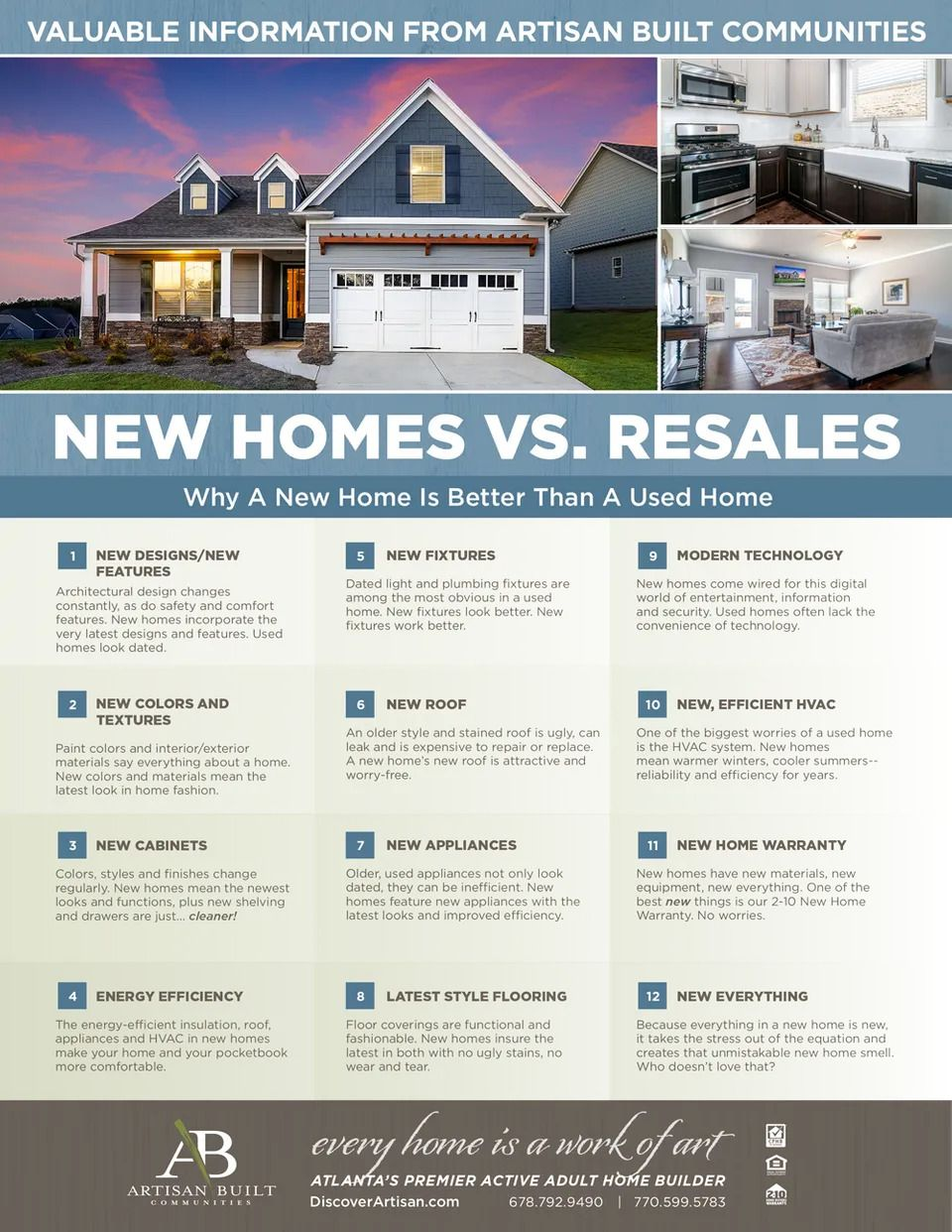 a chart featuring the difference between new homes and resales