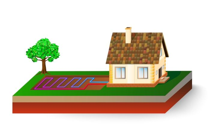 geothermal heating and cooling system for a home