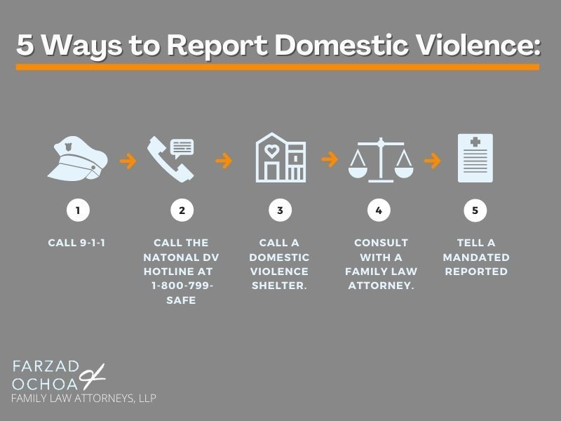 Illustration on how to report domestic violence