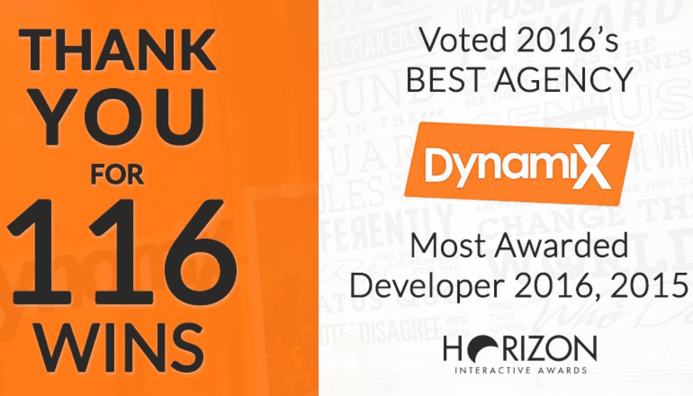 Horizon Interactive Awards Names DynamiX 'Best Agency' for Second Year in a Row, Most Awarded