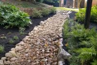 Pager Link for Deco river rock creek bed through landscape, Ferns & Fatsia