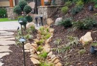 Pager Link for Small deco drainage channel creek bed