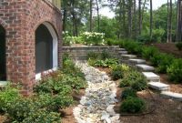 Pager Link for deco creek bed, in landscape, side of house