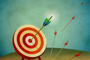 Bullseye: Targeting (and Retargeting) the Most Relevant Consumers