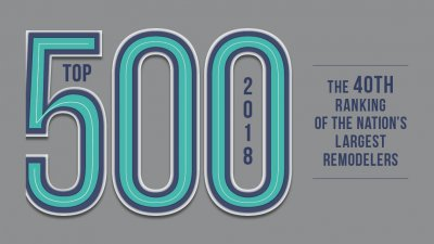 Atlanta roofing company ranked top 500 in the nation 2018!