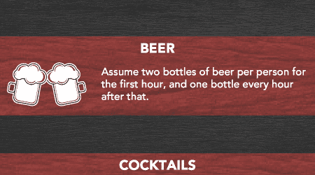 Image for How to Determine How Much Beer or Wine You Need for a Holiday Party