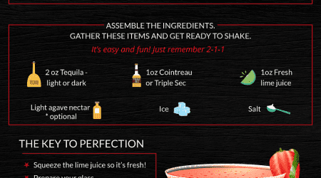 Image for How to Make the Perfect Margarita