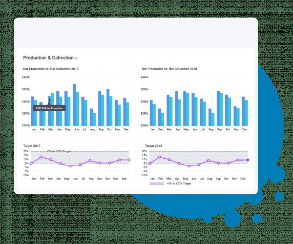 Industry Comparison Data That Drives Impactful Goals