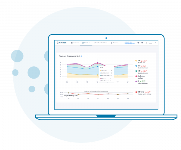 Automated Business Intelligence That Saves Time and Expense