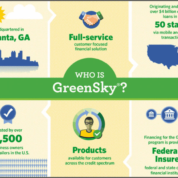 How GreenSky Can Finance Your Atlanta Window Replacement
