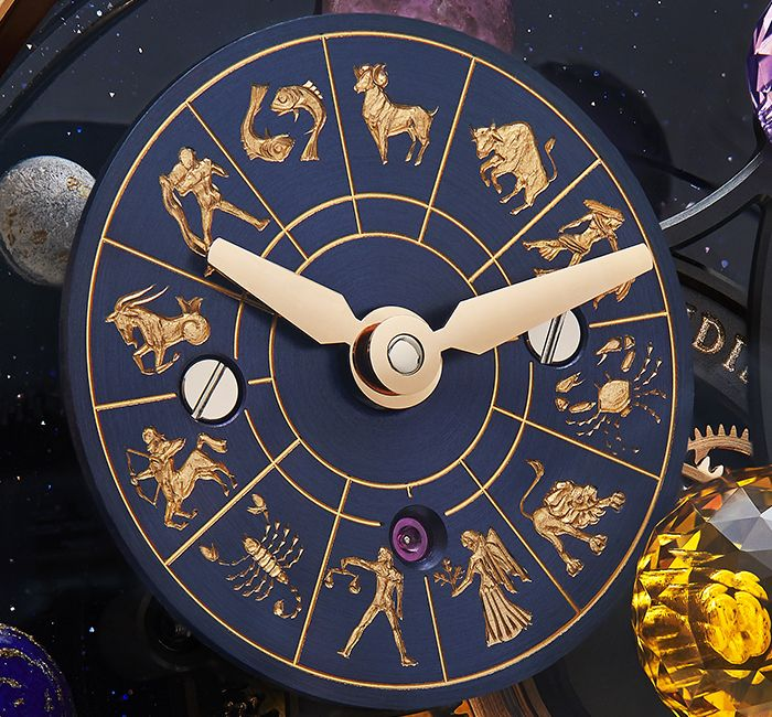 Astronomia Solar Planets Zodiac Dial & Hands