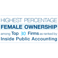 IPA Female Ownership