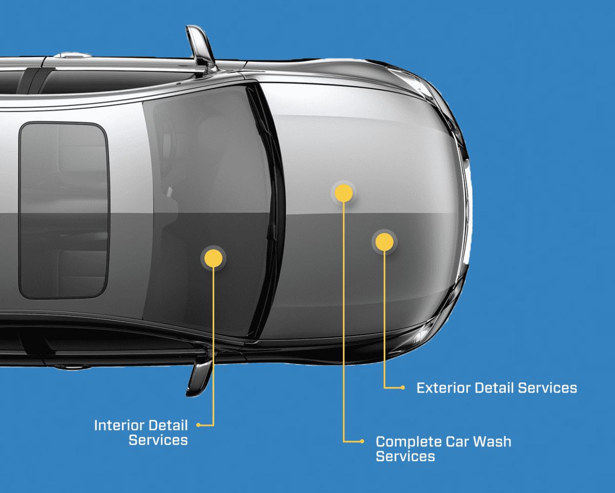 Image of website for Mr. Clean Car Wash