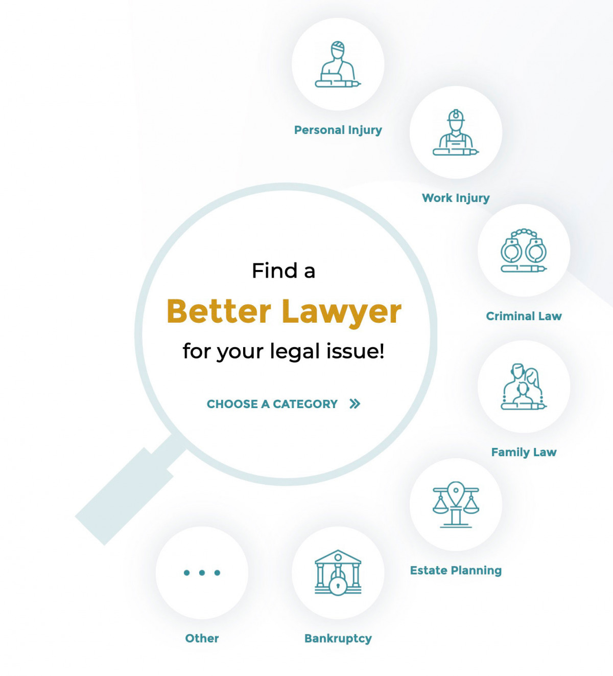 Image of website for A Better Lawyer