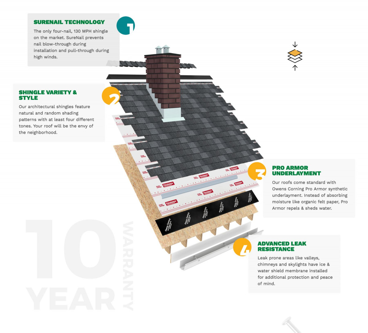 Image of website for Findlay Roofing