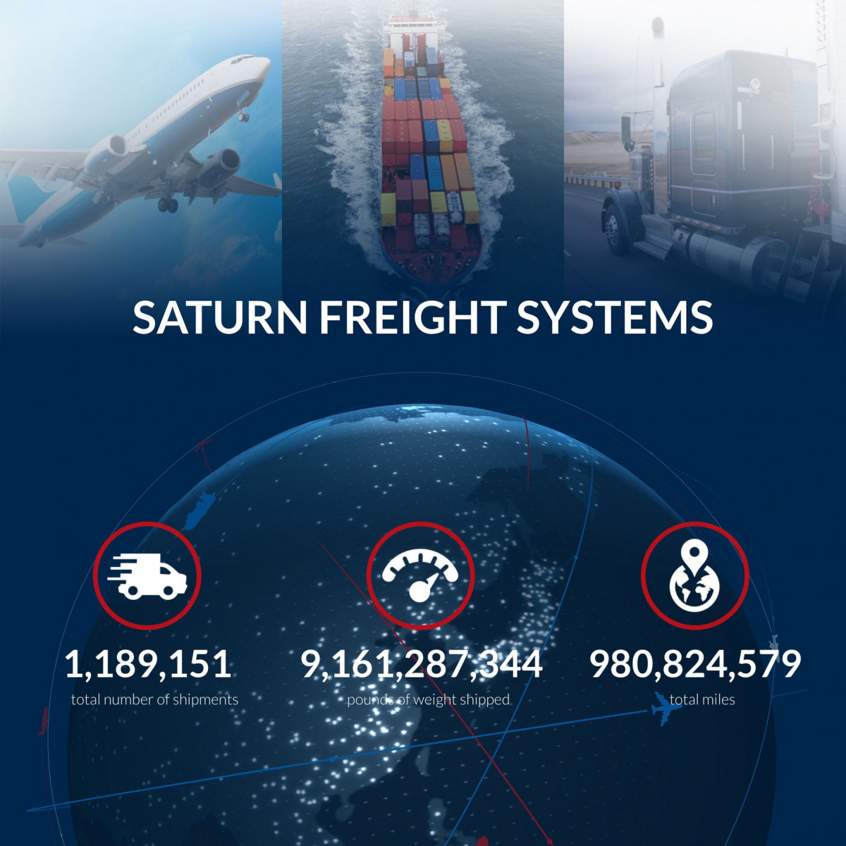 Image of website for Saturn Freight Systems
