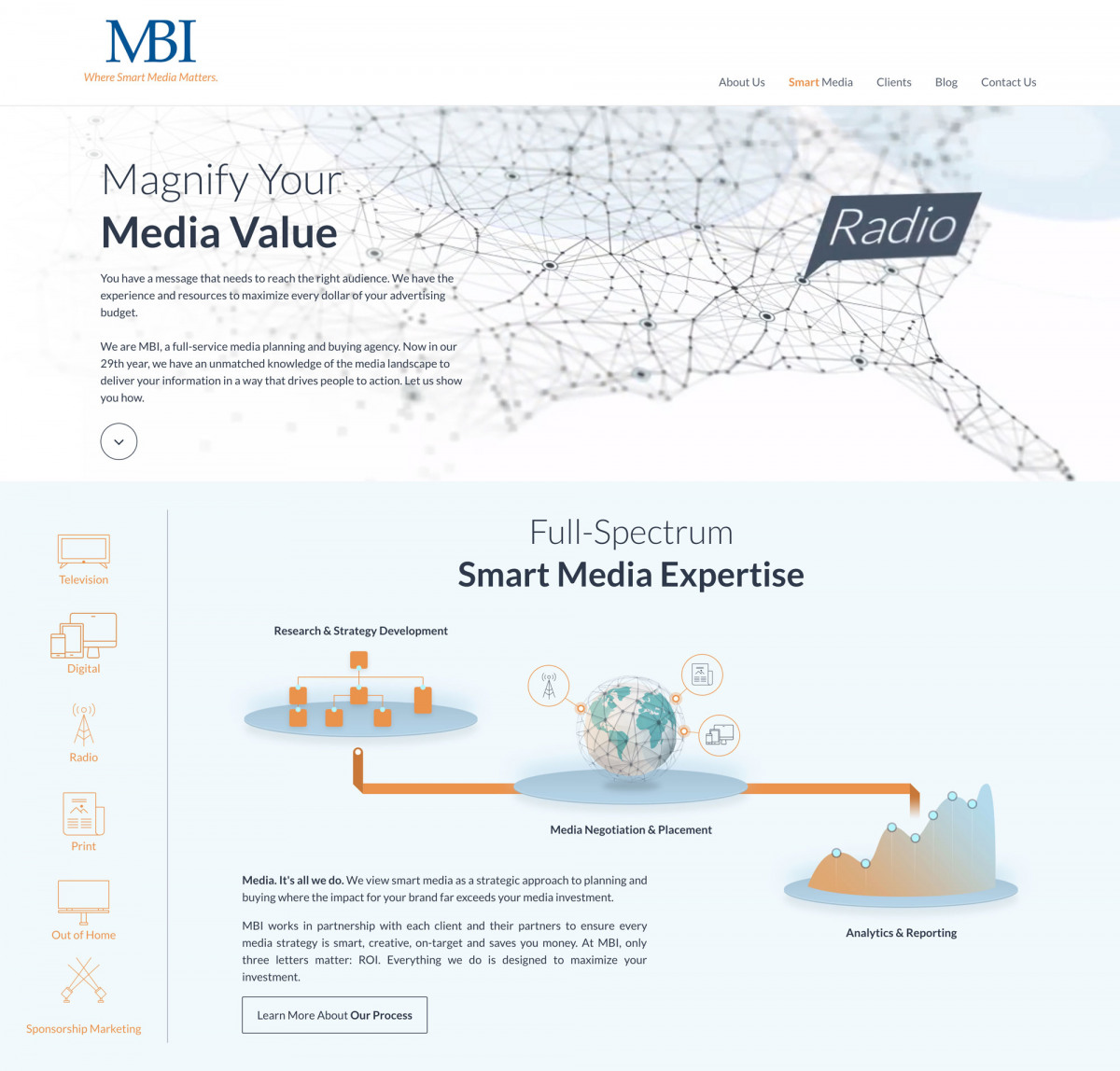 Image of website for Media Brokers International